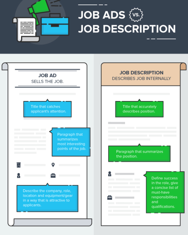 How To Write a Job Posting That Works  Examples and Templates .png