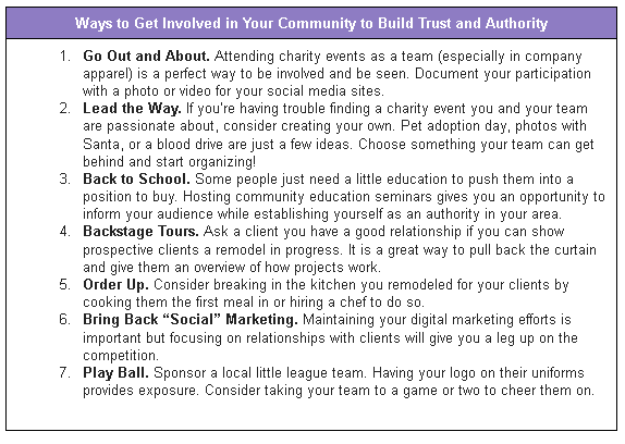 How Use Your Inside Sales Agent   ISA   To Build Your Authority   Google Docs