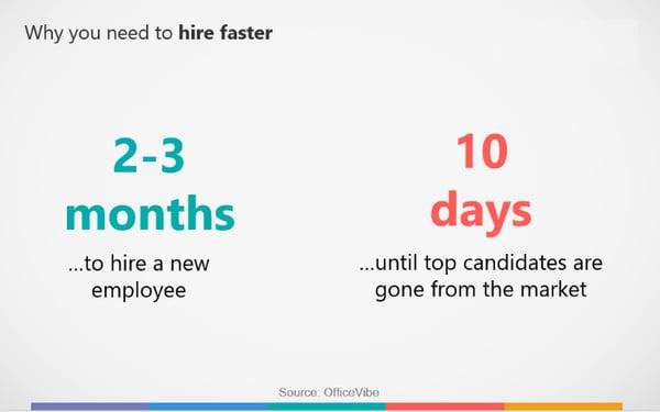 hr-statistic-hire-faster-HquCyu