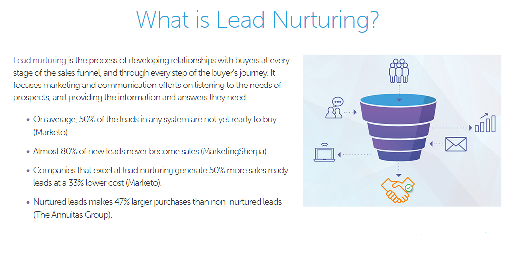 lead nurturing definition