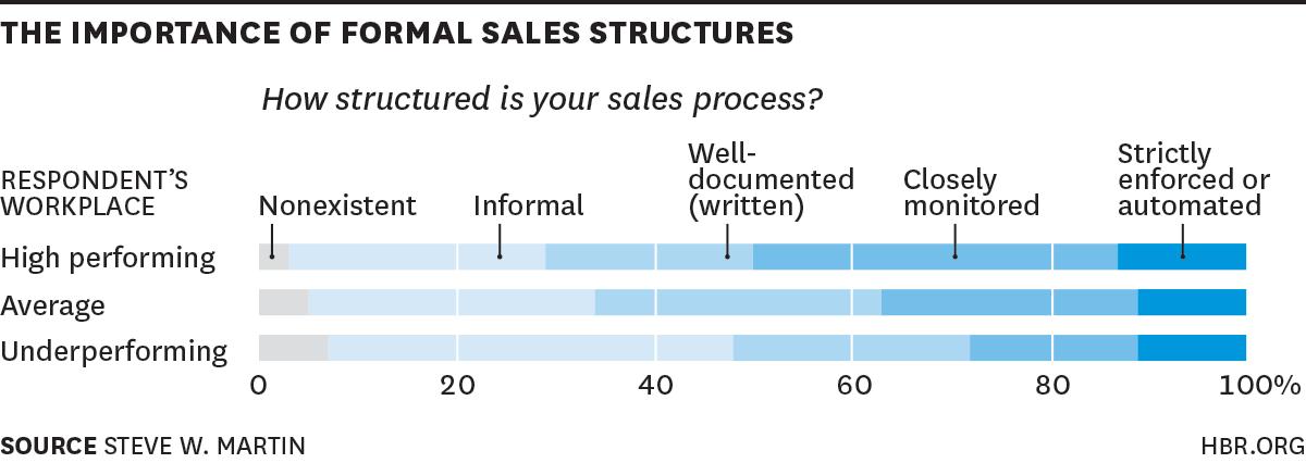 Inside Sales Agent ( ISA ) , Real Estate